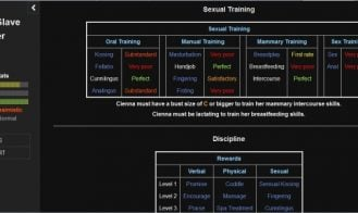 Fantasy Slave Trainer - 0.5.16.0, 0.5.15.2, 0.5.15.1 Fixed, 0.5.14.0, 0.5.13.3, 0.5.10.0 18+ Adult game cover